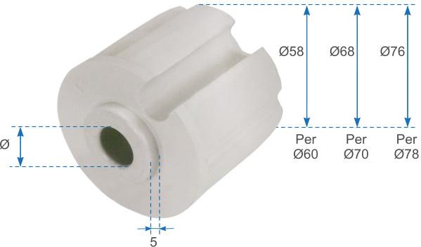 Componenti Per Tende Da Sole.Calotte Per Tende Da Sole Progettazione Accessori Per Tende Da